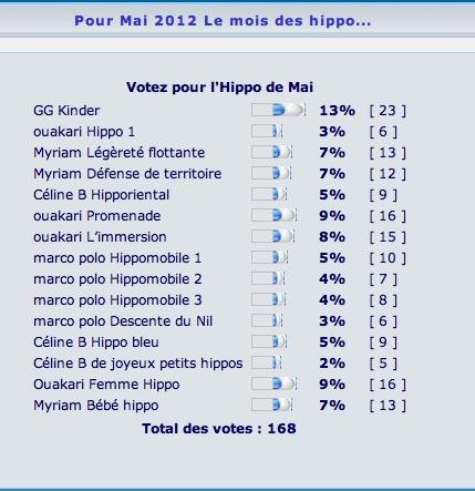 Répertoire Photos   - Page 2 Mai_2011