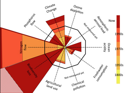 Matthieu Ricard et son blog Planet11