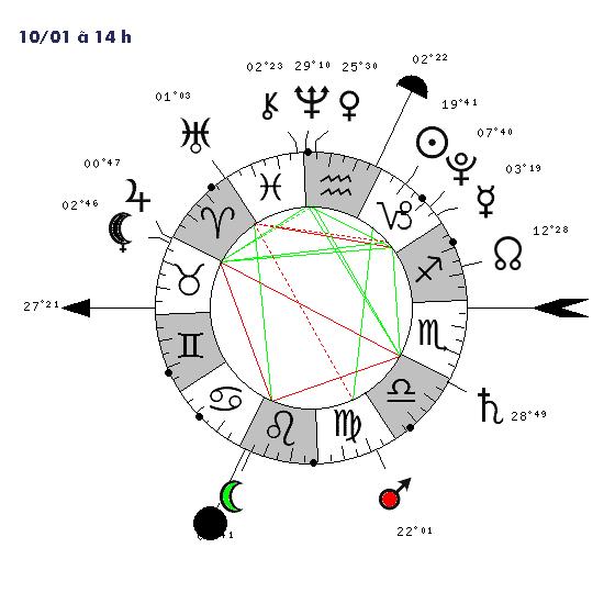 L'Ascendant déclencheur - Page 2 011010