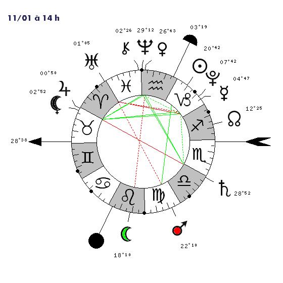 L'Ascendant déclencheur - Page 2 011110