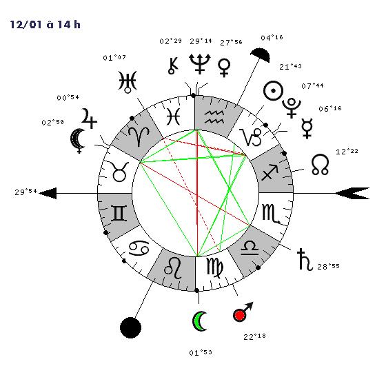 L'Ascendant déclencheur - Page 2 011210