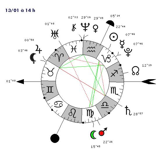L'Ascendant déclencheur - Page 2 011310