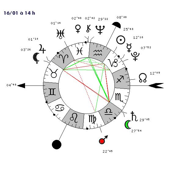 L'Ascendant déclencheur - Page 2 011610