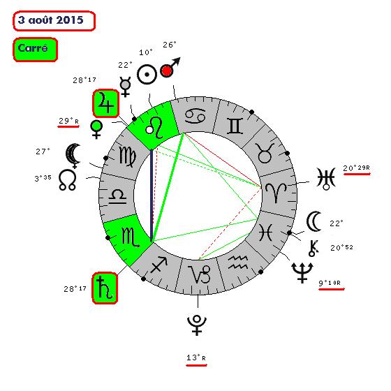 Jupiter-Saturne de 2012 à 2020 03082010