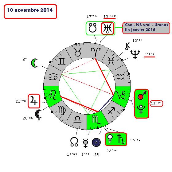 Mars - Pluton ( Conj. 10 à 24  10_nov11