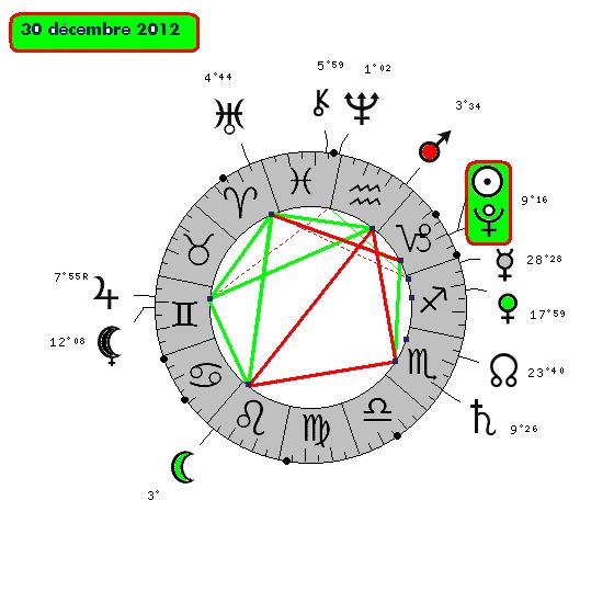 La rétro de Pluton en 2012 1346-610