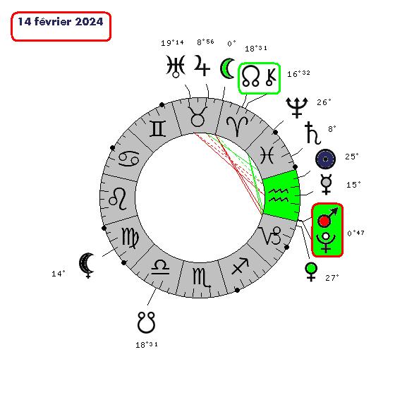 Mars - Pluton ( Conj. 10 à 24  14_02_10