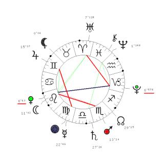 La rétro de Pluton en 2012 1703-814