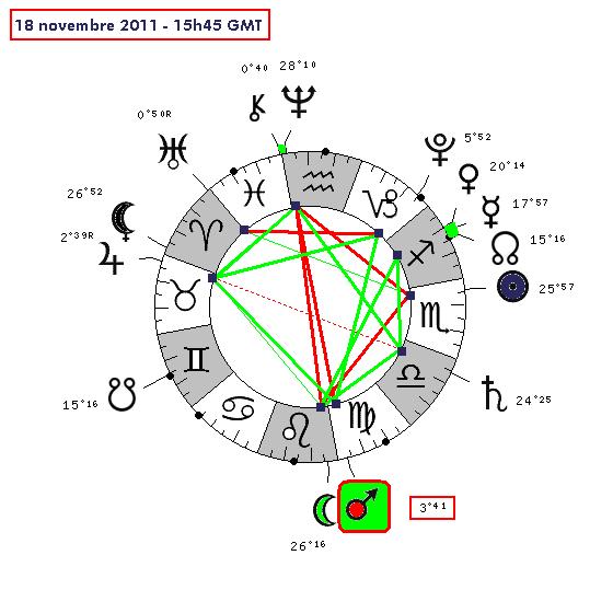 Mars rétrograde en Vierge ( transit de...) 18_11_10