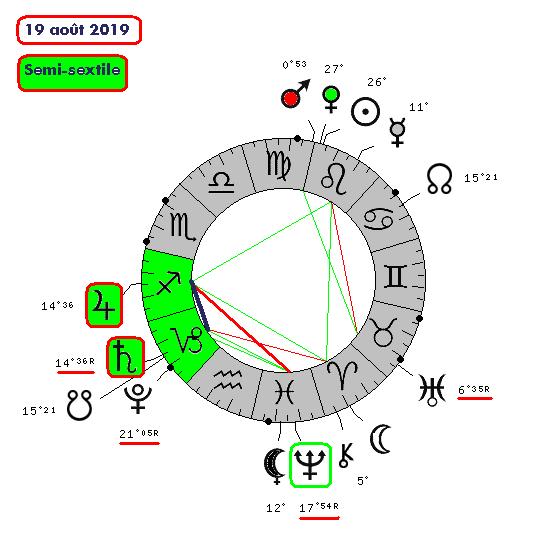 jupiter - Jupiter-Saturne de 2012 à 2020 19082010