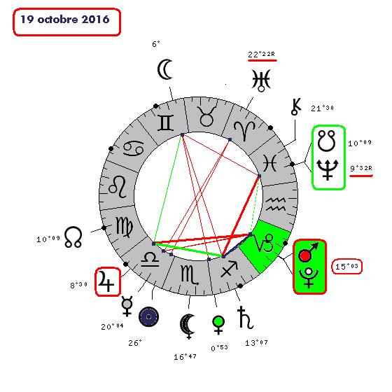 Mars - Pluton ( Conj. 10 à 24  19_oct10