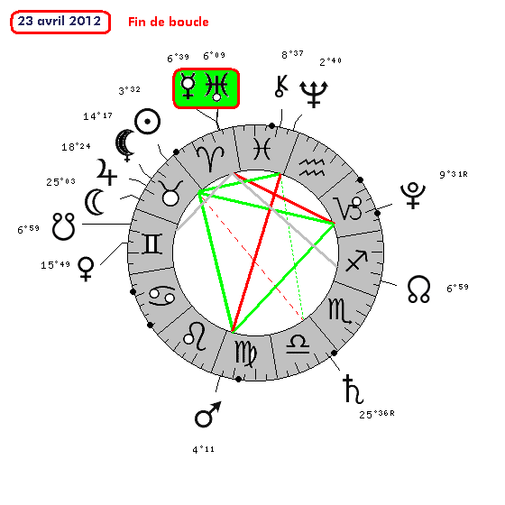 Mercure Rétro en Bélier 230410