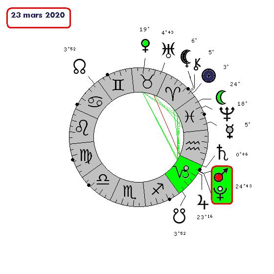 Mars - Pluton ( Conj. 10 à 24  23_03_10