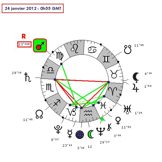 Mars rétrograde en Vierge ( transit de...) 24_01_10