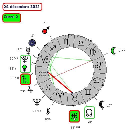 Saturne / Uranus ( le cycle de 24dac210