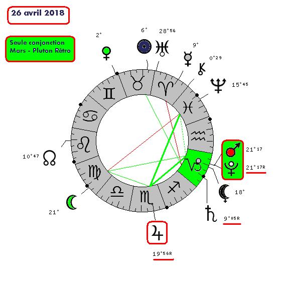 Mars - Pluton ( Conj. 10 à 24  26_04_10