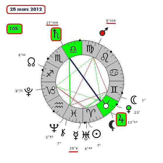 jupiter - Jupiter-Saturne de 2012 à 2020 28032010