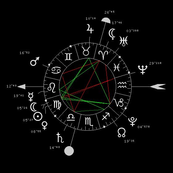pratiquer l'interprétation de la nouvelle lune:partageons nos experiences 29082010