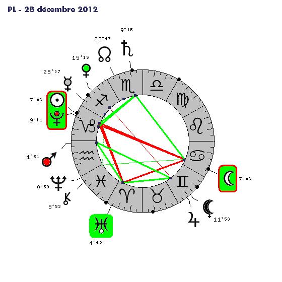 PL du 28 décembre 2012 - Page 2 3086-810
