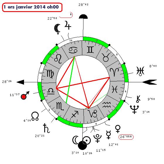 Bonne Année 3404-610