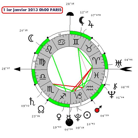 Bonne Année 3479-710