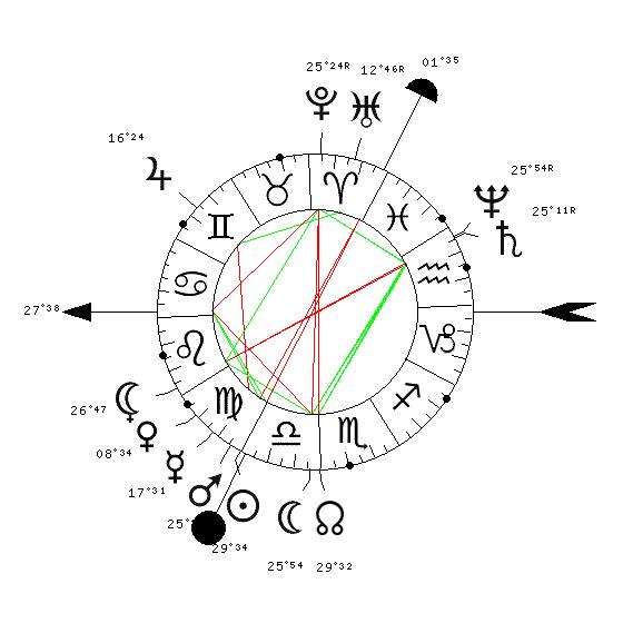 NEPTUNE 349-3010