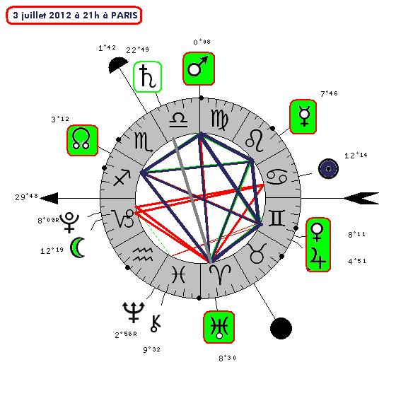 Des signes dans le ciel 3708-510