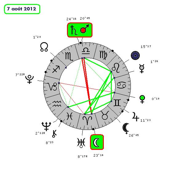 Lunaison du 19 juin 2012 3815-710
