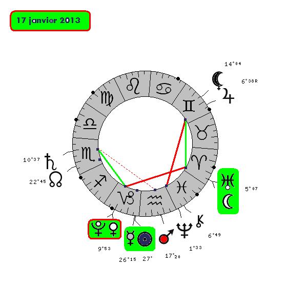 La rétro de Pluton en 2012 4822-610