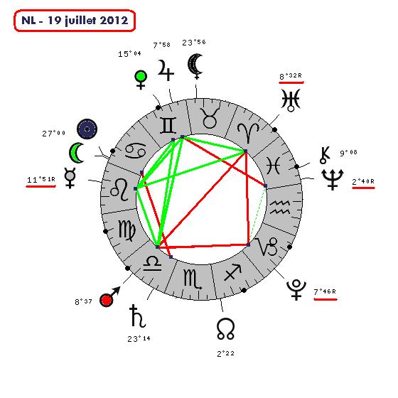 Lunaison du 19 juillet 2012 528-9610