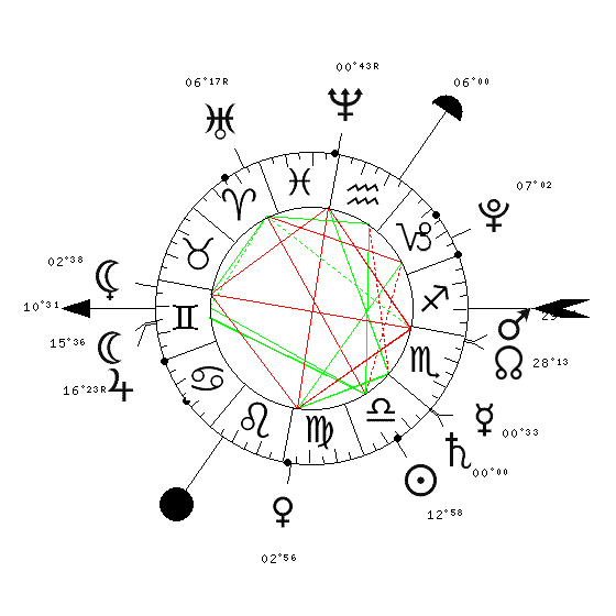 NEPTUNE 5374-610