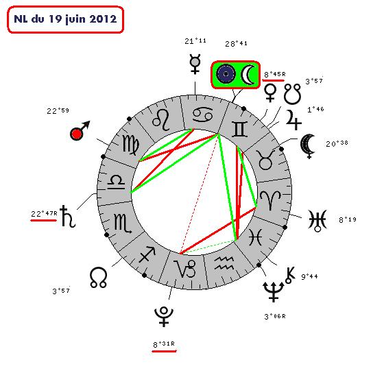 Lunaison Mai - Juin 5457-710