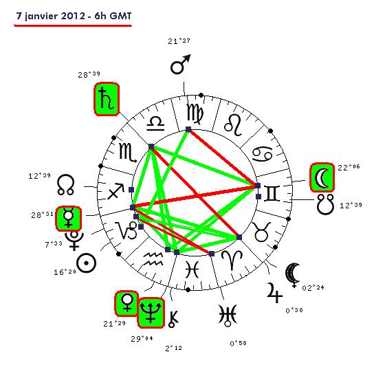Neptune transit la Porte Invisible 5673-710
