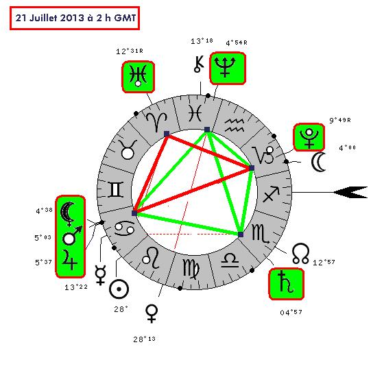Saturne Rétrograde en Balance - IIe transit - cycle complet . 6439-910