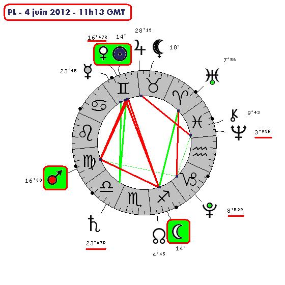 Lunaison Mai - Juin 6492-910