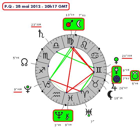 Lunaison Mai - Juin 6583-710