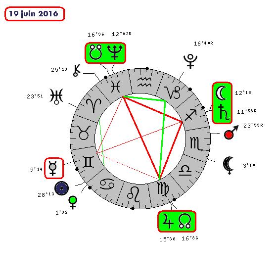 12 Mai - Tous unis 7553-710