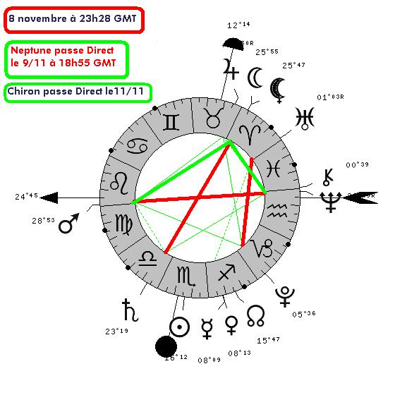 Astéroïde 862-8710