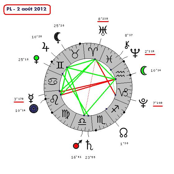 Lunaison du 19 juillet 2012 8801-910