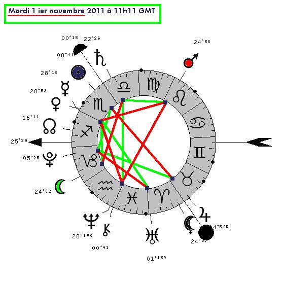 les 11 de 2011 8979-111