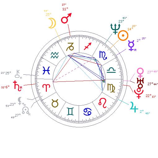 La Musique, Neptune et Jupiter Carte22