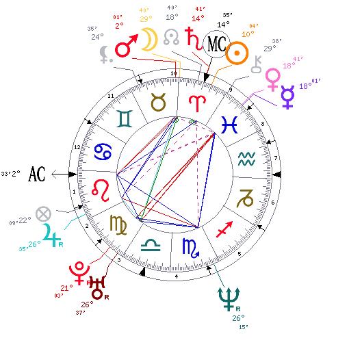 La Musique, Neptune et Jupiter Carte24