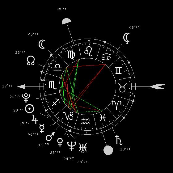 amas de planètes en 2 2603-910