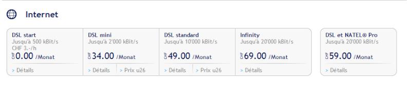 Swisscom augmentation de vitesse Swissc10
