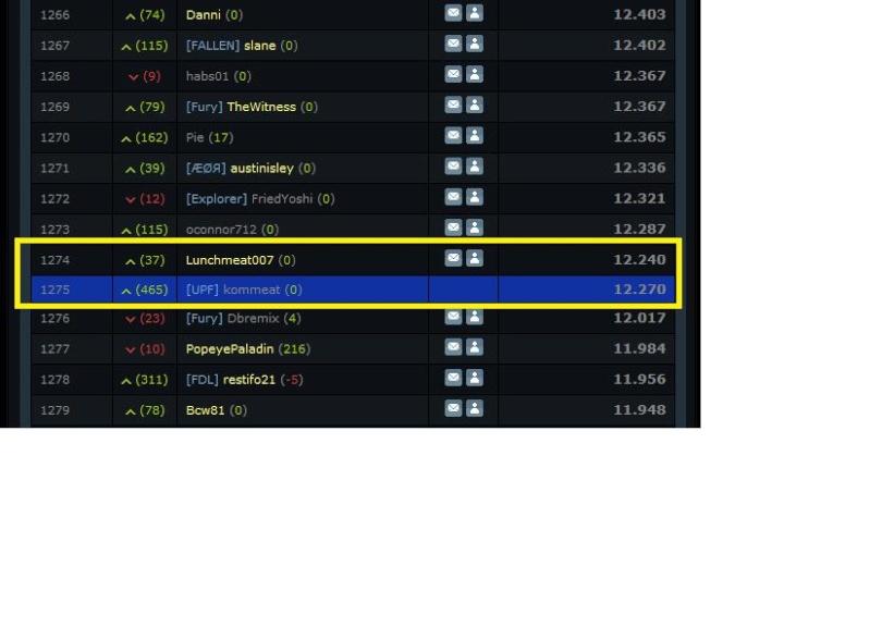 WTF??? weird ranking Wtf10