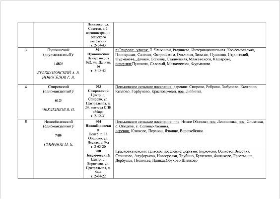 ПРОЛЕТАРСКАЯ ПРАВДА в Спирово №16. Схема избирательных участков. Dndudd15