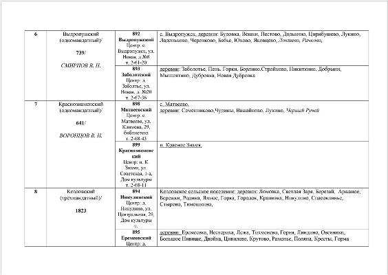 ПРОЛЕТАРСКАЯ ПРАВДА в Спирово №16. Схема избирательных участков. Dndudd16