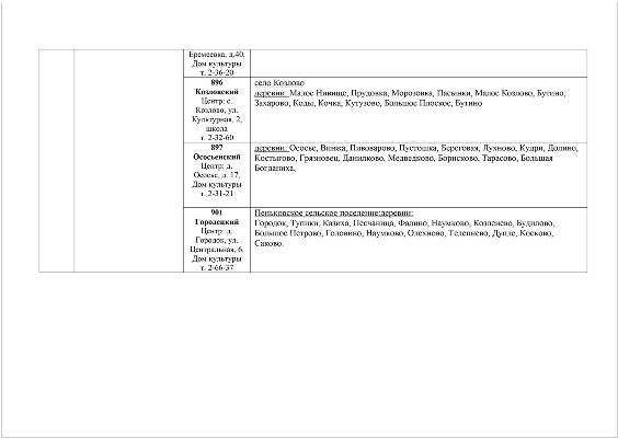 ПРОЛЕТАРСКАЯ ПРАВДА в Спирово №16. Схема избирательных участков. Dndudd17