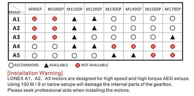 Compatibilité  moteur &ressort. Ressor10