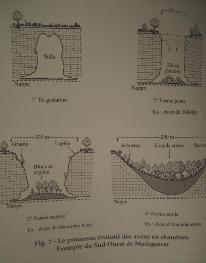 Le phénoménes des trous terrestre - Page 2 Doline14